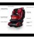 صندلی ماشین مدل Monza Nova IS رنگ Black برند Recaro