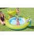 استخر سوسمار سبز اینتکس Intex Gator Spray Pool